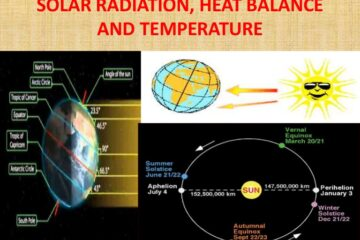 Solar Radiation Heat Balance and Tempreature